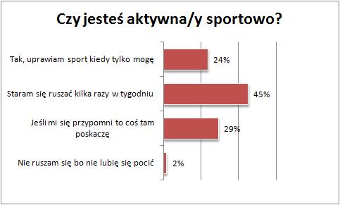 aktywny sportowo