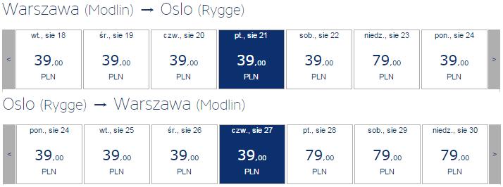 Jeszcze taniej można dolecieć do Oslo. Tutaj Ryanair